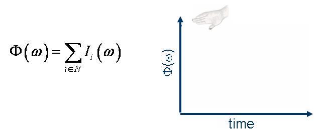 How to Do a Discourse Analysis